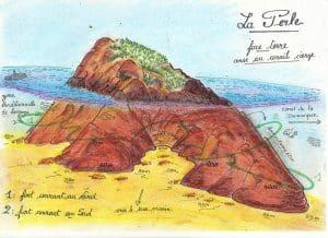 Site de plongée La Perle face côte