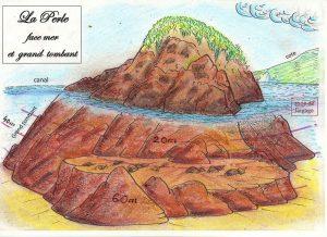 Site de plongée La Perle face mer